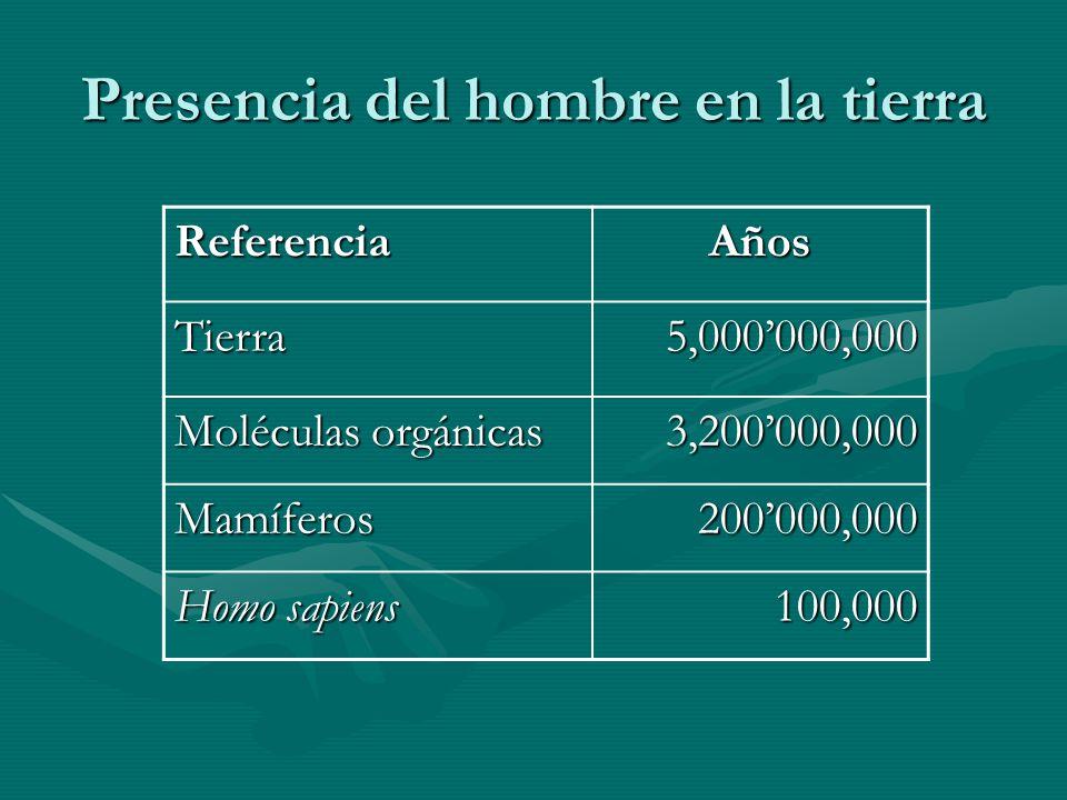 Para finalizar: La investigación forestal en México tiene un campo biológica y ambientalmente diverso.La investigación forestal en México tiene un campo biológica y ambientalmente diverso.
