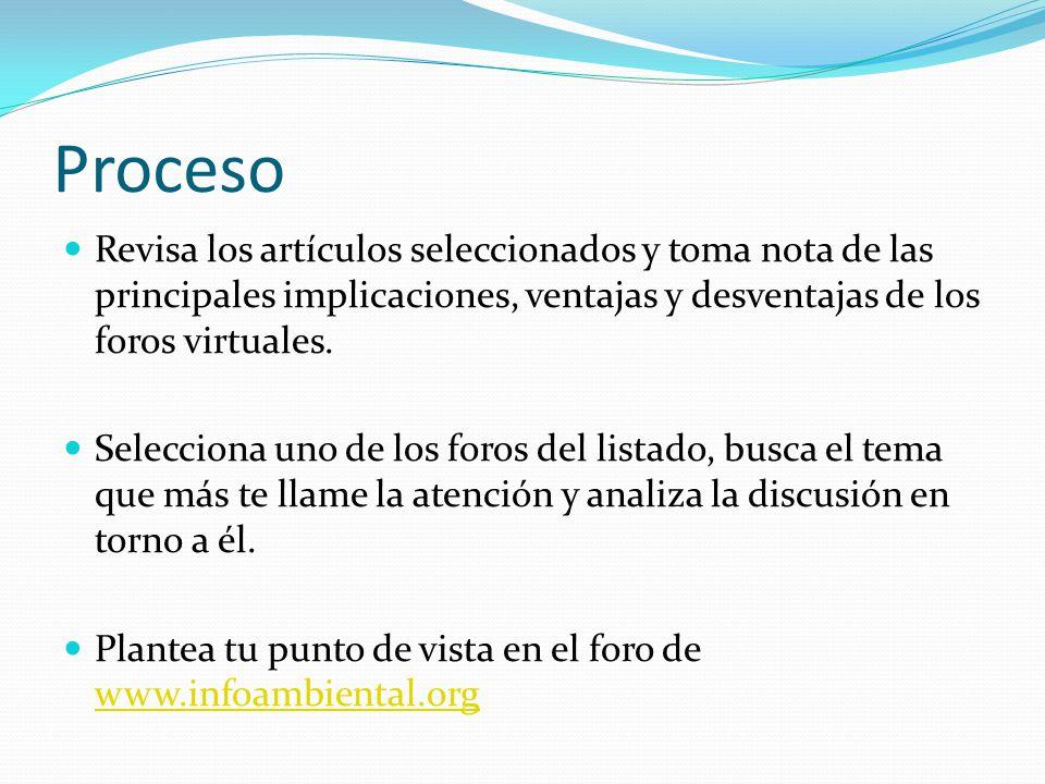 Proceso Revisa los artículos seleccionados y toma nota de las principales implicaciones, ventajas y desventajas de los foros virtuales.