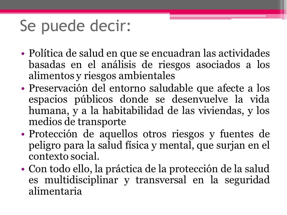 Se puede decir: Política de salud en que se encuadran las actividades basadas en el análisis de riesgos asociados a los alimentos y riesgos ambientale