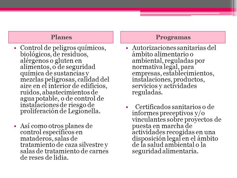 PlanesProgramas Control de peligros químicos, biológicos, de residuos, alérgenos o gluten en alimentos, o de seguridad química de sustancias y mezclas