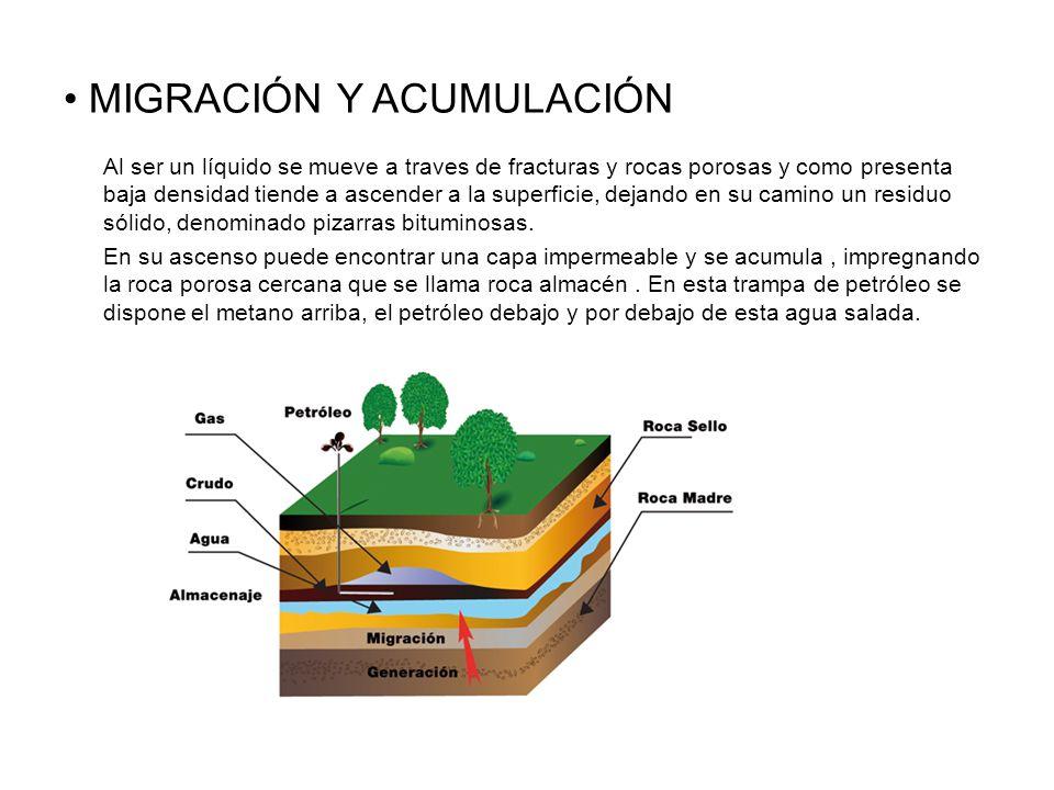 MIGRACIÓN Y ACUMULACIÓN Al ser un líquido se mueve a traves de fracturas y rocas porosas y como presenta baja densidad tiende a ascender a la superficie, dejando en su camino un residuo sólido, denominado pizarras bituminosas.