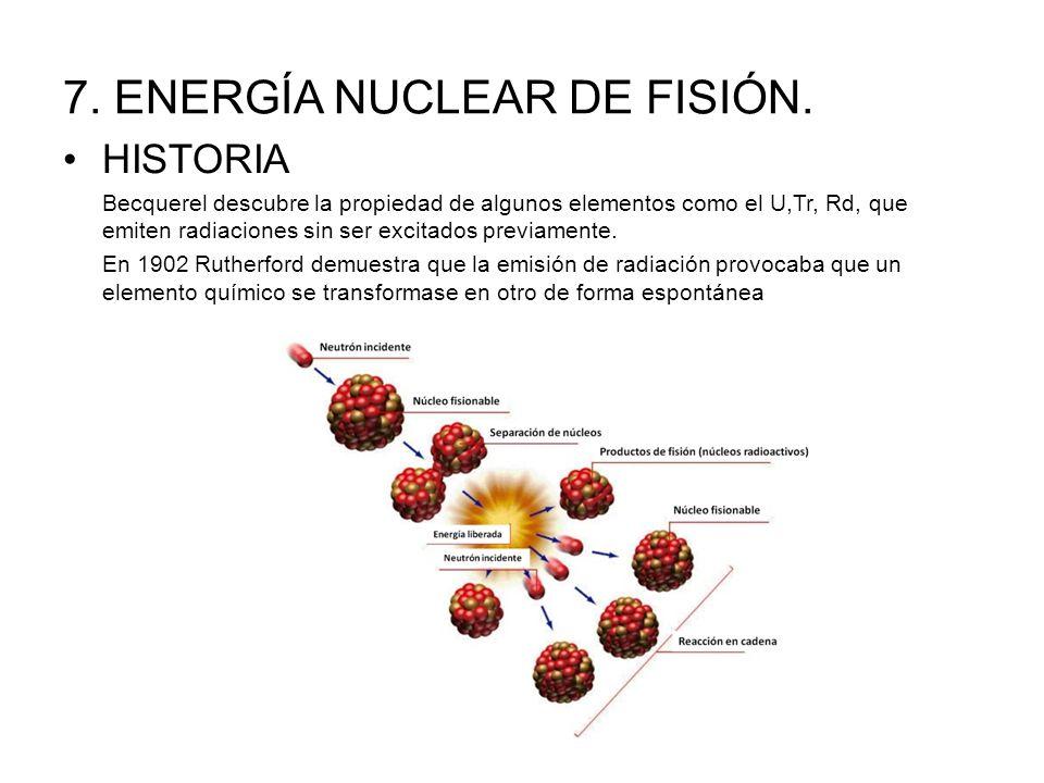 7.ENERGÍA NUCLEAR DE FISIÓN.