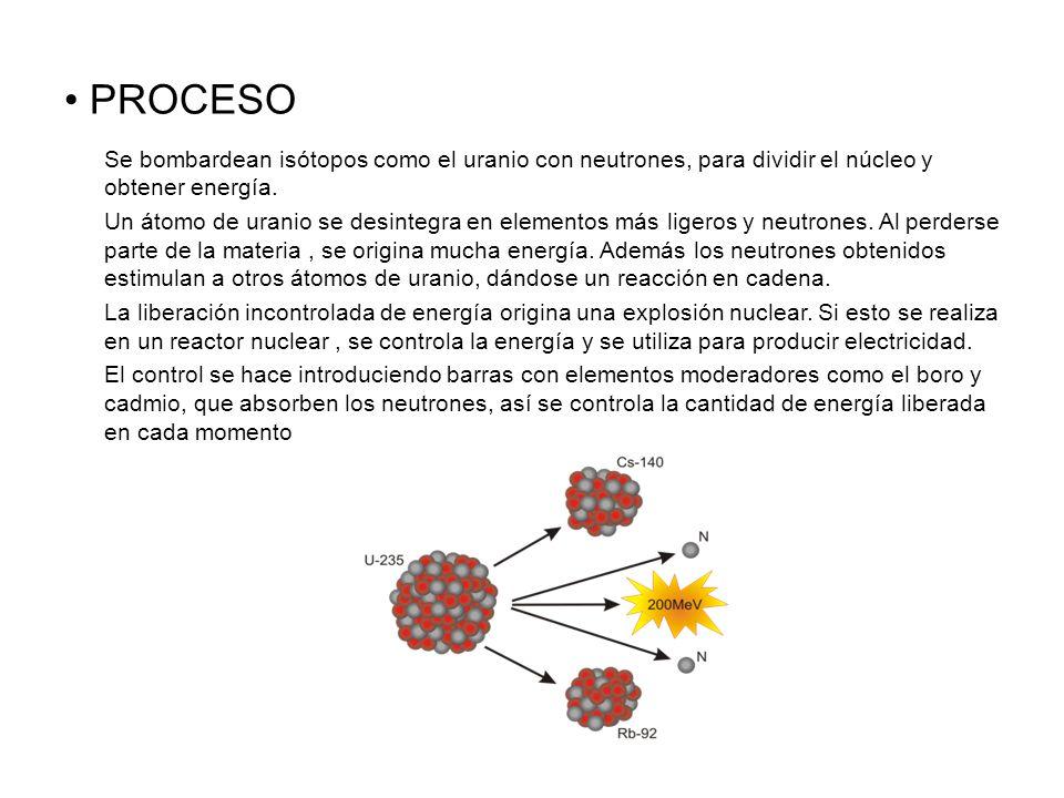 PROCESO Se bombardean isótopos como el uranio con neutrones, para dividir el núcleo y obtener energía.