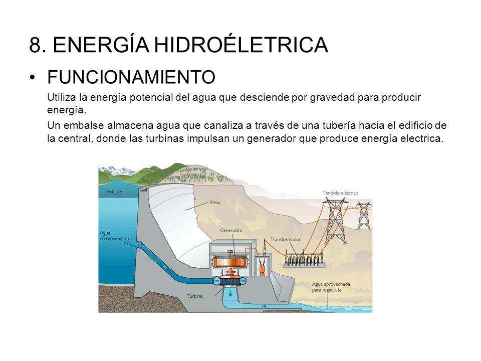 8. ENERGÍA HIDROÉLETRICA FUNCIONAMIENTO Utiliza la energía potencial del agua que desciende por gravedad para producir energía. Un embalse almacena ag