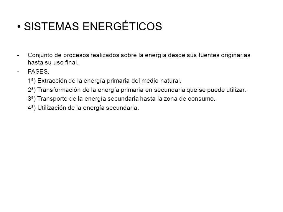SISTEMAS ENERGÉTICOS -Conjunto de procesos realizados sobre la energía desde sus fuentes originarias hasta su uso final.