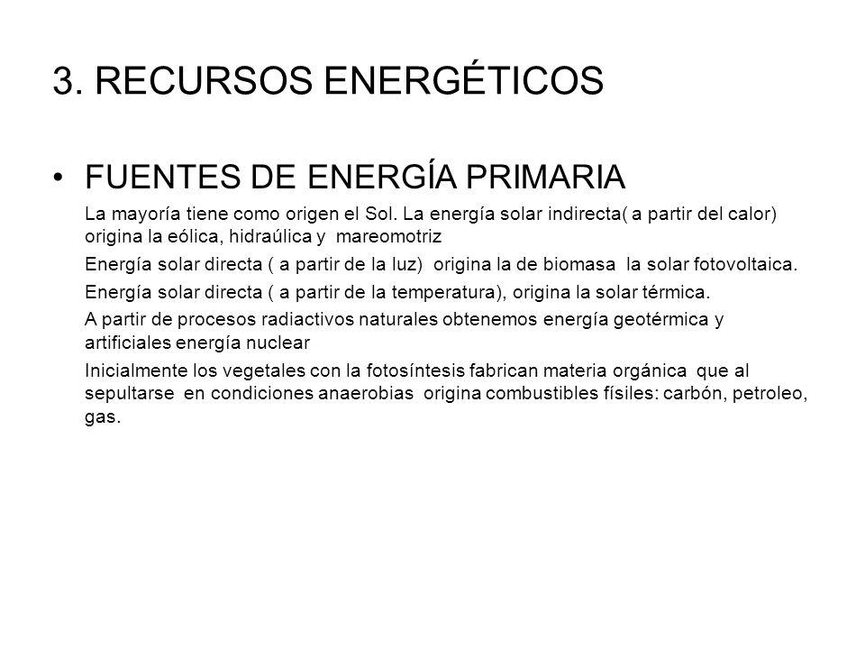 3.RECURSOS ENERGÉTICOS FUENTES DE ENERGÍA PRIMARIA La mayoría tiene como origen el Sol.