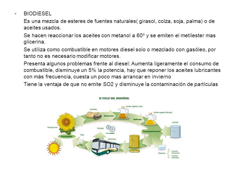 -BIODIESEL Es una mezcla de esteres de fuentes naturales( girasol, colza, soja, palma) o de aceites usados.