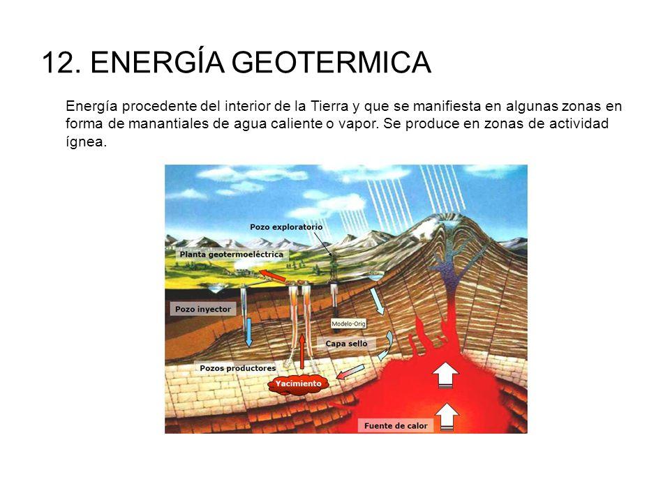 12. ENERGÍA GEOTERMICA Energía procedente del interior de la Tierra y que se manifiesta en algunas zonas en forma de manantiales de agua caliente o va