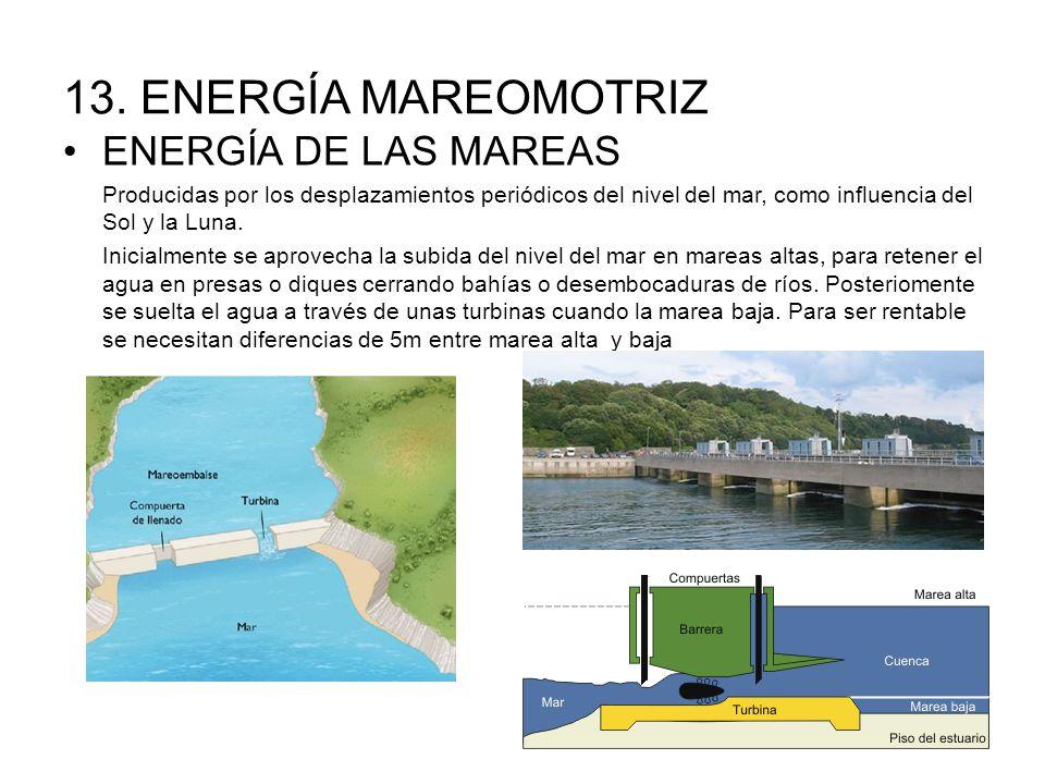 13. ENERGÍA MAREOMOTRIZ ENERGÍA DE LAS MAREAS Producidas por los desplazamientos periódicos del nivel del mar, como influencia del Sol y la Luna. Inic