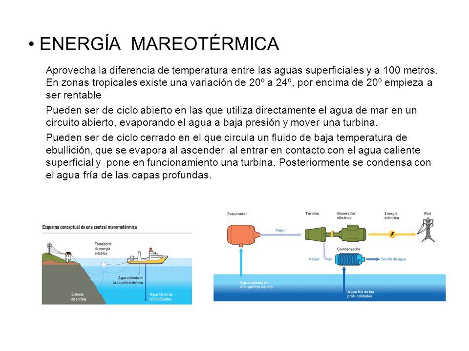 ENERGÍA MAREOTÉRMICA Aprovecha la diferencia de temperatura entre las aguas superficiales y a 100 metros.