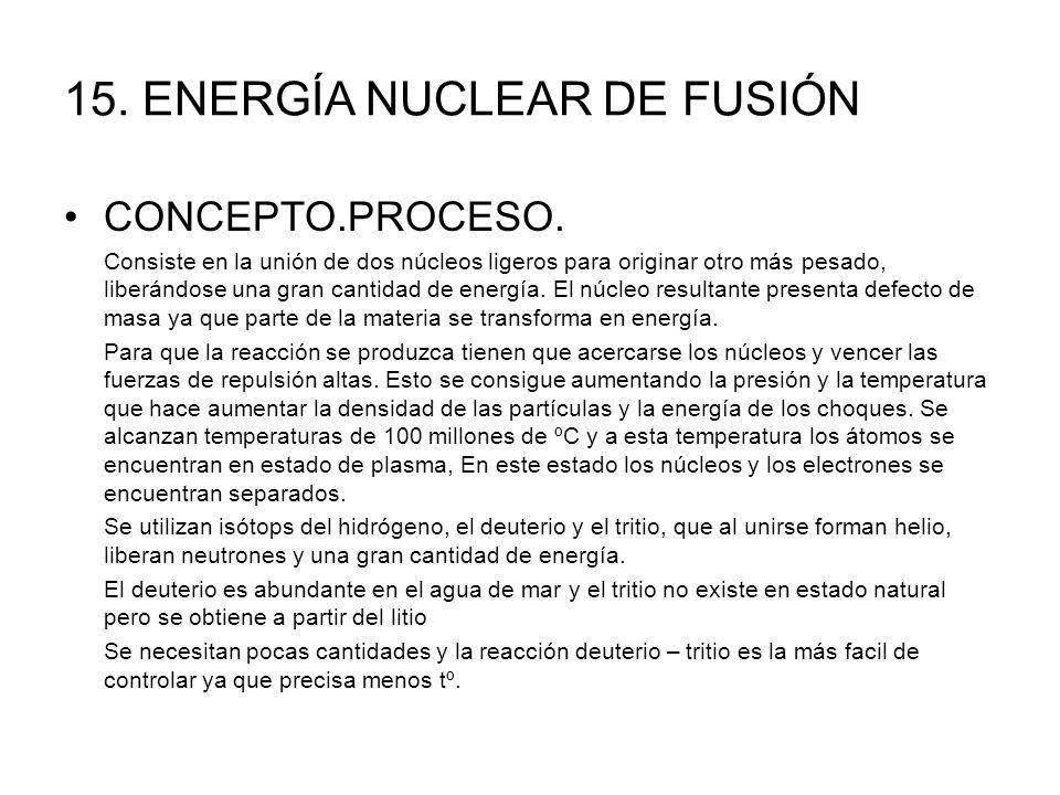15.ENERGÍA NUCLEAR DE FUSIÓN CONCEPTO.PROCESO.