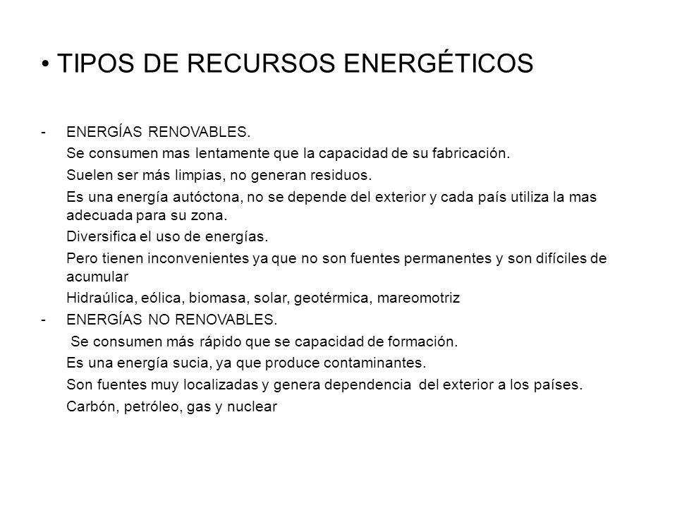 TIPOS DE RECURSOS ENERGÉTICOS -ENERGÍAS RENOVABLES.