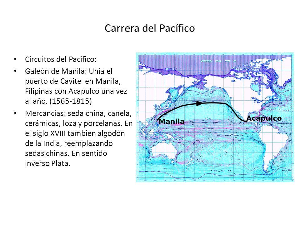Carrera del Pacífico Circuitos del Pacífico: Galeón de Manila: Unía el puerto de Cavite en Manila, Filipinas con Acapulco una vez al año. (1565-1815)