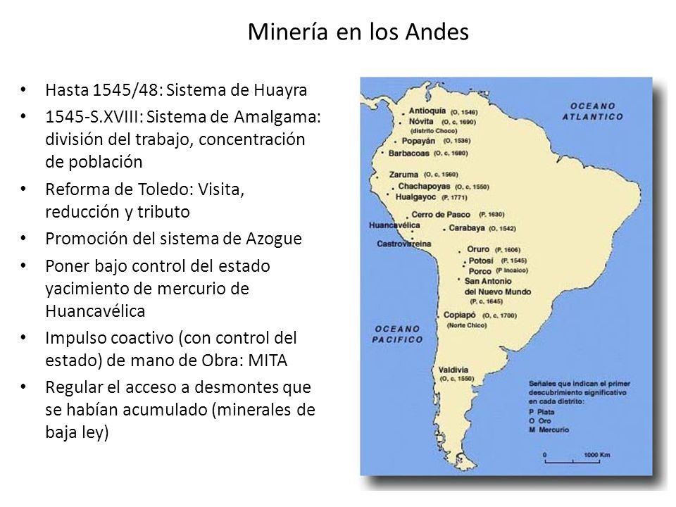 Minería en los Andes Hasta 1545/48: Sistema de Huayra 1545-S.XVIII: Sistema de Amalgama: división del trabajo, concentración de población Reforma de T