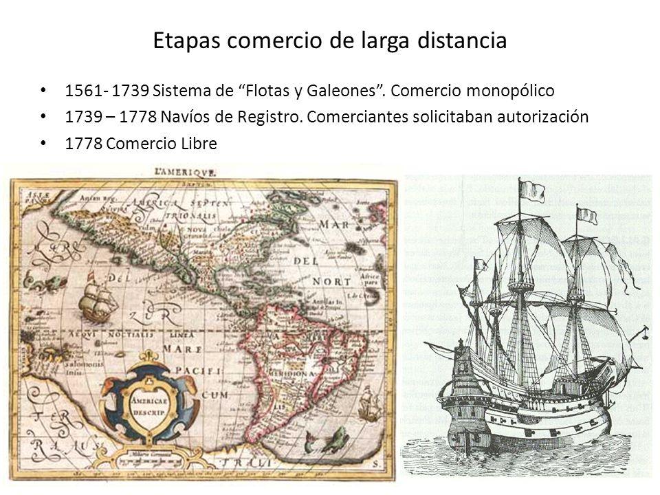Etapas comercio de larga distancia 1561- 1739 Sistema de Flotas y Galeones. Comercio monopólico 1739 – 1778 Navíos de Registro. Comerciantes solicitab