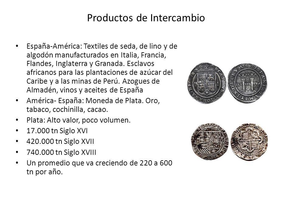 Productos de Intercambio España-América: Textiles de seda, de lino y de algodón manufacturados en Italia, Francia, Flandes, Inglaterra y Granada. Escl