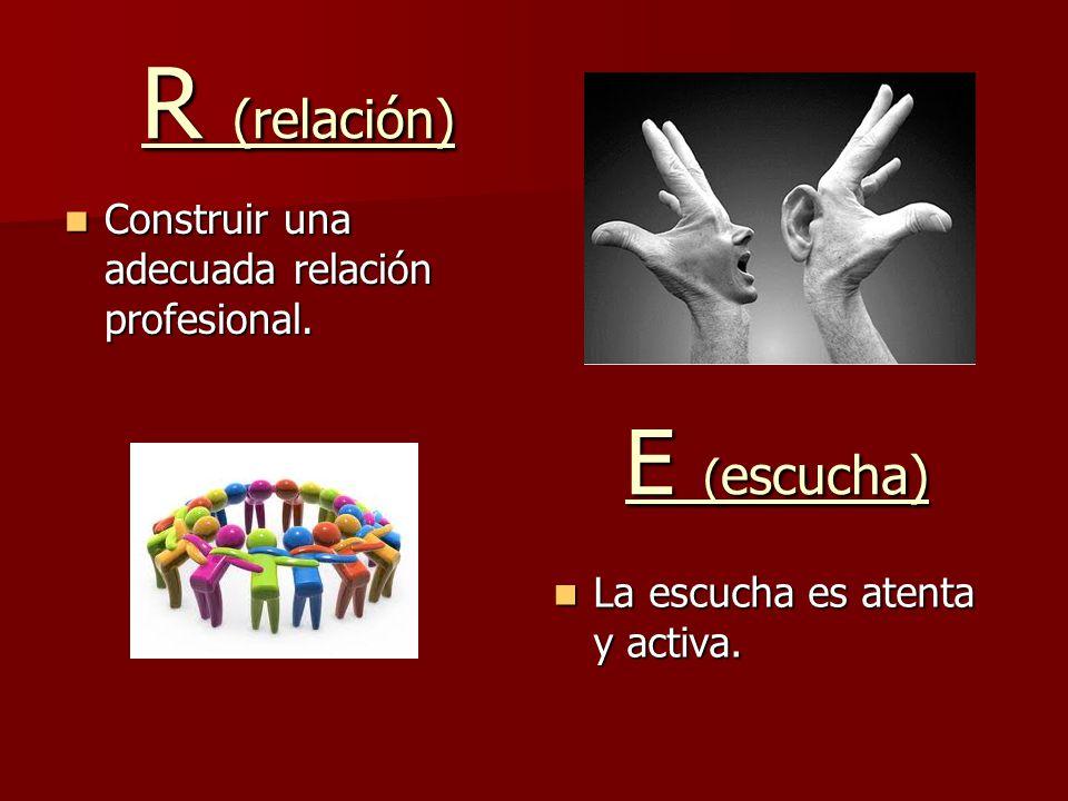 R (relación) Construir una adecuada relación profesional. Construir una adecuada relación profesional. La escucha es atenta y activa. La escucha es at