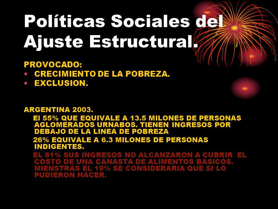 Políticas Sociales del Ajuste Estructural. PROVOCADO: CRECIMIENTO DE LA POBREZA. EXCLUSION. ARGENTINA 2003. El 55% QUE EQUIVALE A 13.5 MILONES DE PERS