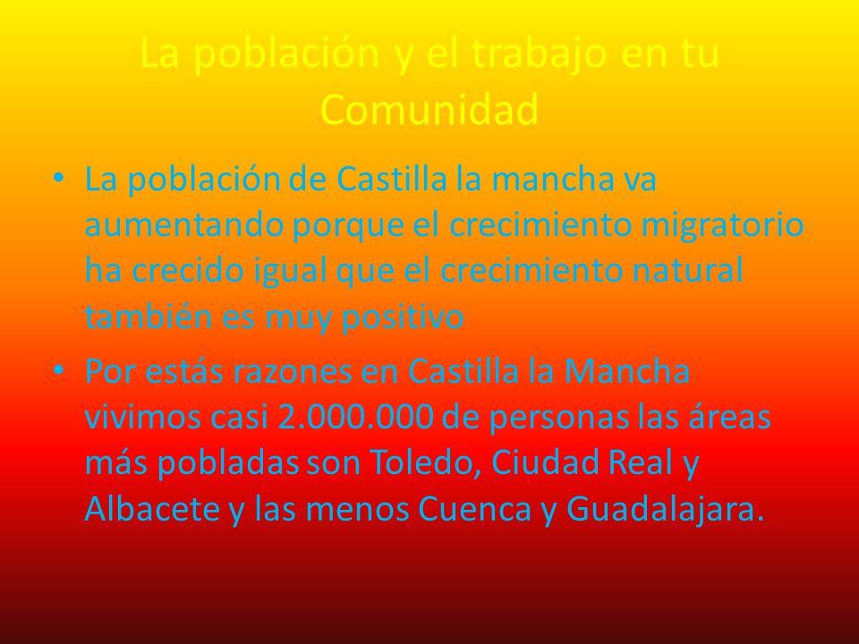 La población y el trabajo en tu Comunidad La población de Castilla la mancha va aumentando porque el crecimiento migratorio ha crecido igual que el crecimiento natural también es muy positivo Por estás razones en Castilla la Mancha vivimos casi 2.000.000 de personas las áreas más pobladas son Toledo, Ciudad Real y Albacete y las menos Cuenca y Guadalajara.