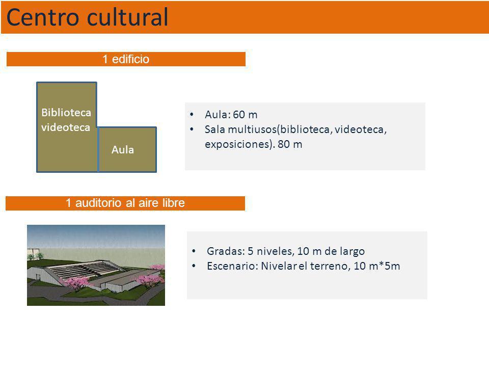 Aula: 60 m Sala multiusos(biblioteca, videoteca, exposiciones).