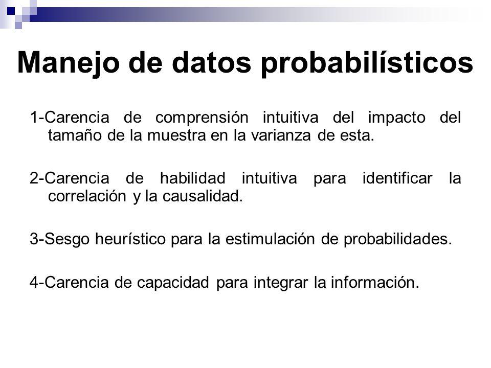 Manejo de datos probabilísticos 1-Carencia de comprensión intuitiva del impacto del tamaño de la muestra en la varianza de esta.