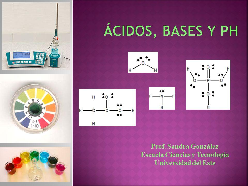 Prof. Sandra González Escuela Ciencias y Tecnología Universidad del Este