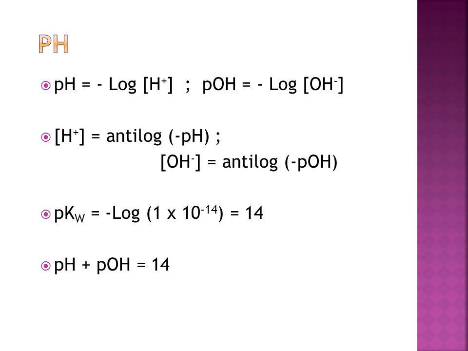 pH = - Log [H + ] ; pOH = - Log [OH - ] [H + ] = antilog (-pH) ; [OH - ] = antilog (-pOH) pK W = -Log (1 x 10 -14 ) = 14 pH + pOH = 14