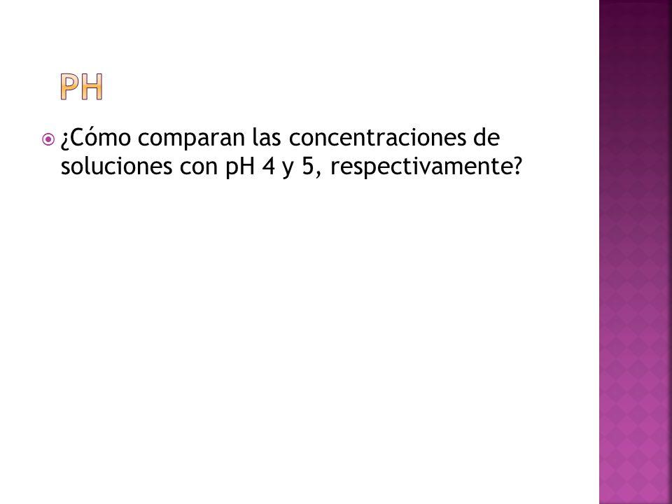 ¿Cómo comparan las concentraciones de soluciones con pH 4 y 5, respectivamente?