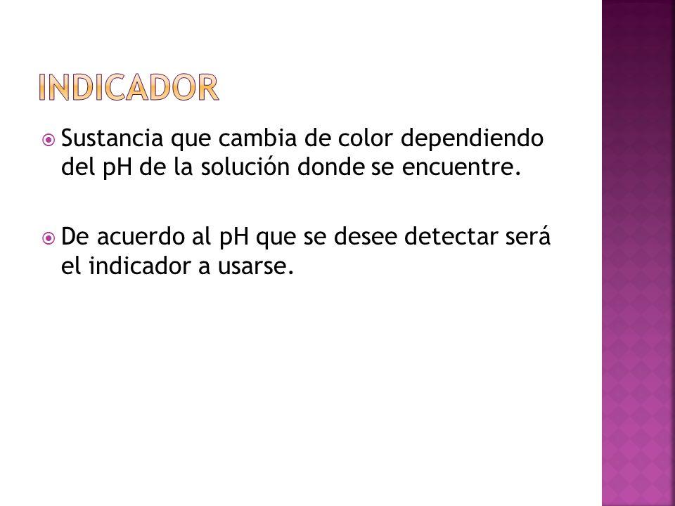Sustancia que cambia de color dependiendo del pH de la solución donde se encuentre. De acuerdo al pH que se desee detectar será el indicador a usarse.