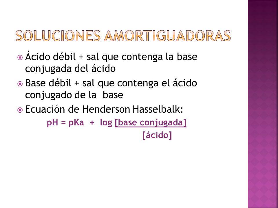 Ácido débil + sal que contenga la base conjugada del ácido Base débil + sal que contenga el ácido conjugado de la base Ecuación de Henderson Hasselbal