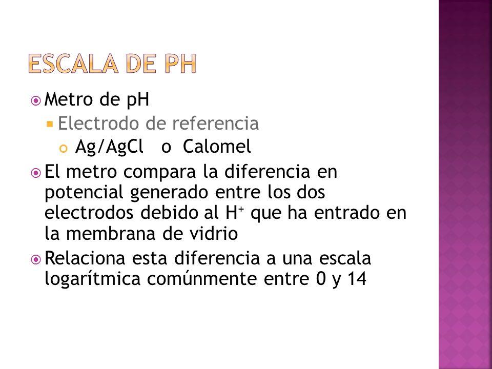 Metro de pH Electrodo de referencia Ag/AgCl o Calomel El metro compara la diferencia en potencial generado entre los dos electrodos debido al H + que