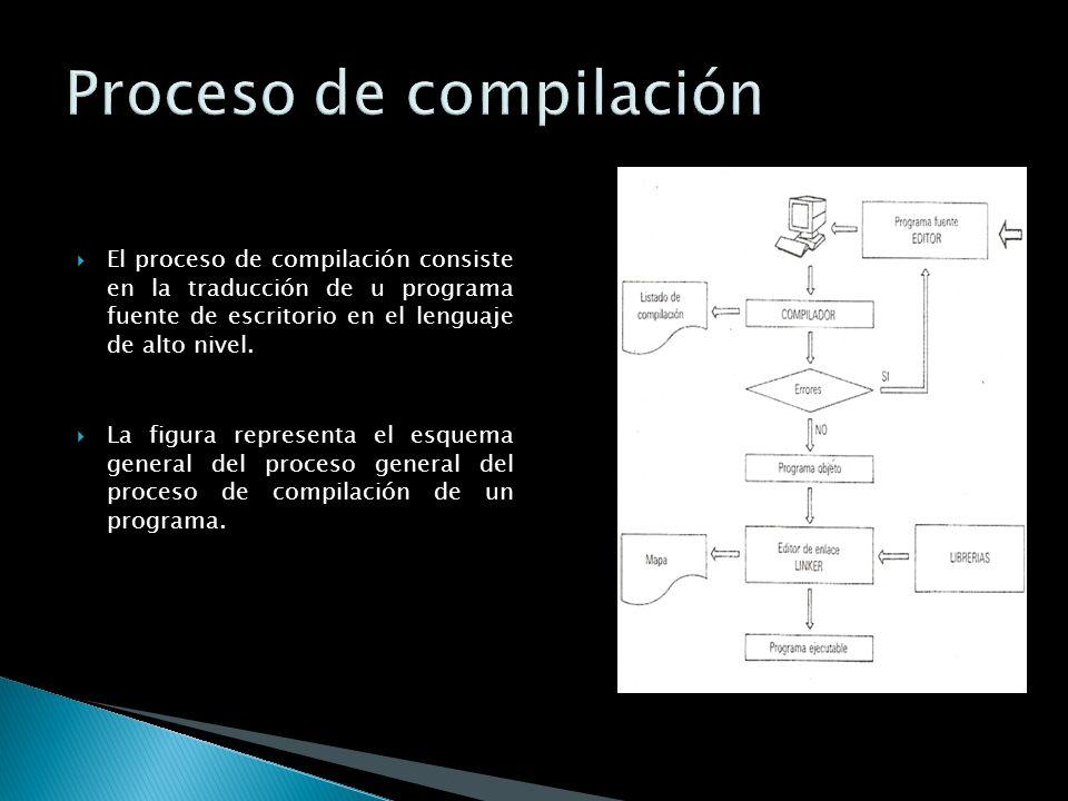 El proceso de compilación consiste en la traducción de u programa fuente de escritorio en el lenguaje de alto nivel. La figura representa el esquema g