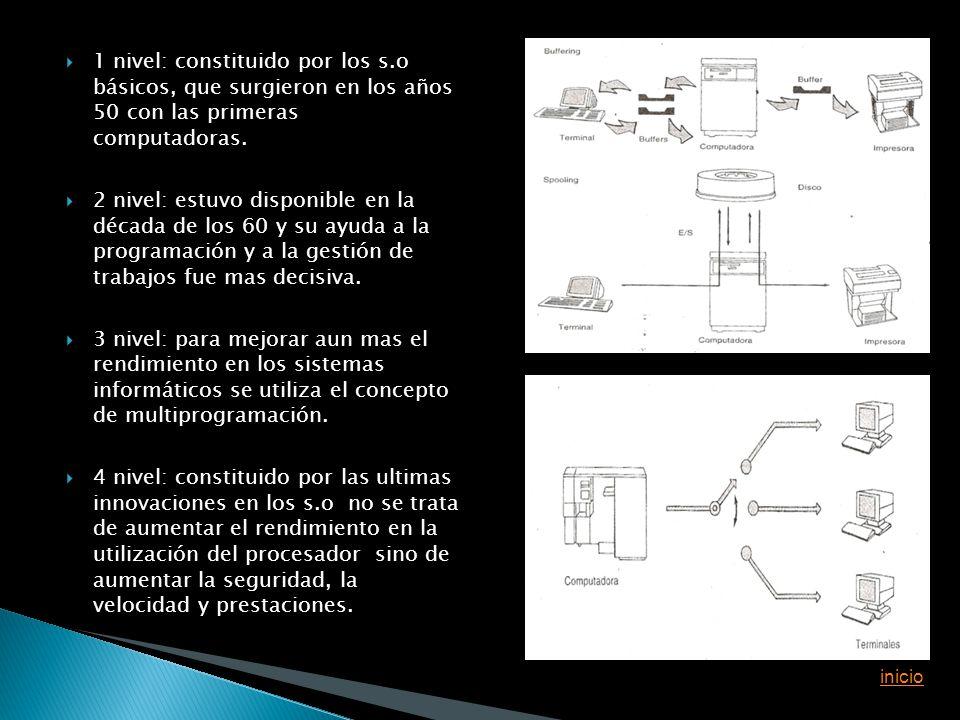 1 nivel: constituido por los s.o básicos, que surgieron en los años 50 con las primeras computadoras. 2 nivel: estuvo disponible en la década de los 6