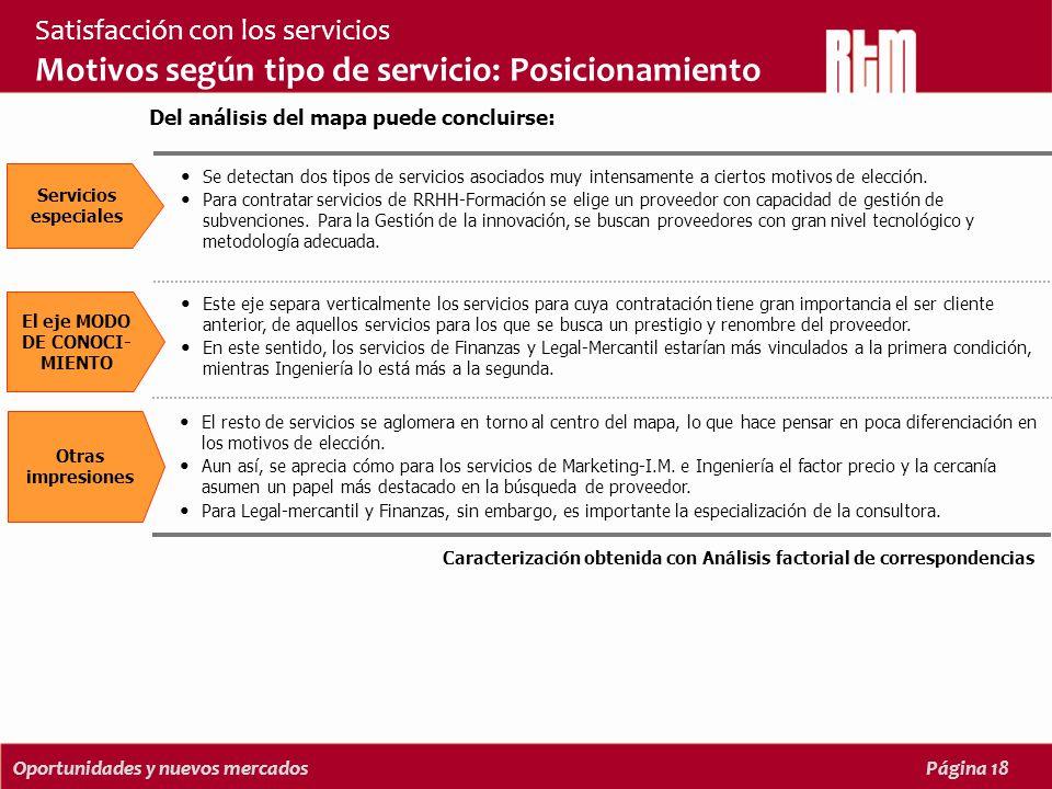 Oportunidades y nuevos mercadosPágina 18 Satisfacción con los servicios Motivos según tipo de servicio: Posicionamiento Servicios especiales Se detectan dos tipos de servicios asociados muy intensamente a ciertos motivos de elección.