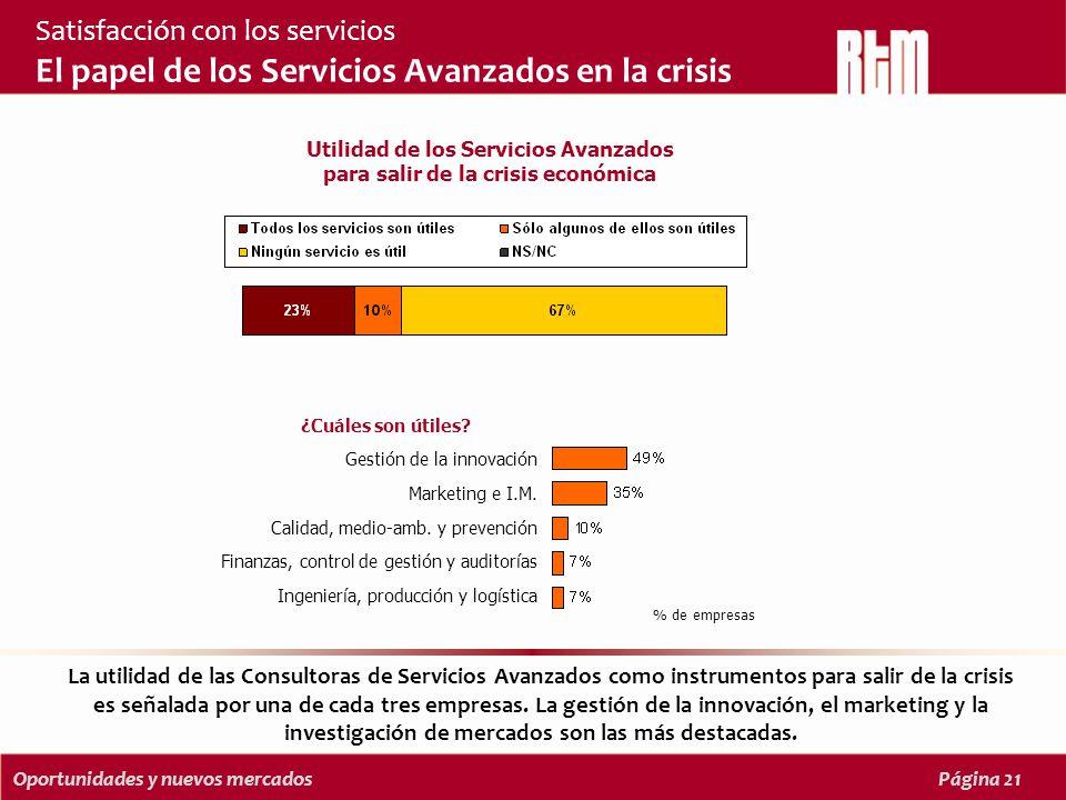 Oportunidades y nuevos mercadosPágina 21 Satisfacción con los servicios El papel de los Servicios Avanzados en la crisis Utilidad de los Servicios Avanzados para salir de la crisis económica Gestión de la innovación Marketing e I.M.