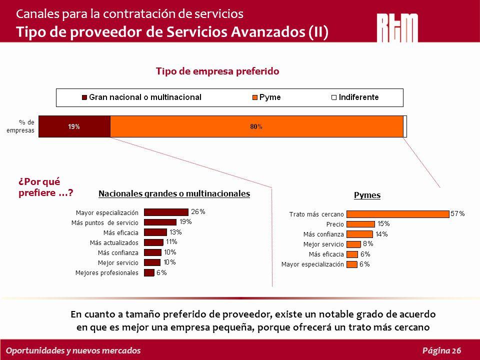 Oportunidades y nuevos mercadosPágina 26 Canales para la contratación de servicios Tipo de proveedor de Servicios Avanzados (II) Tipo de empresa preferido ¿Por qué prefiere ….