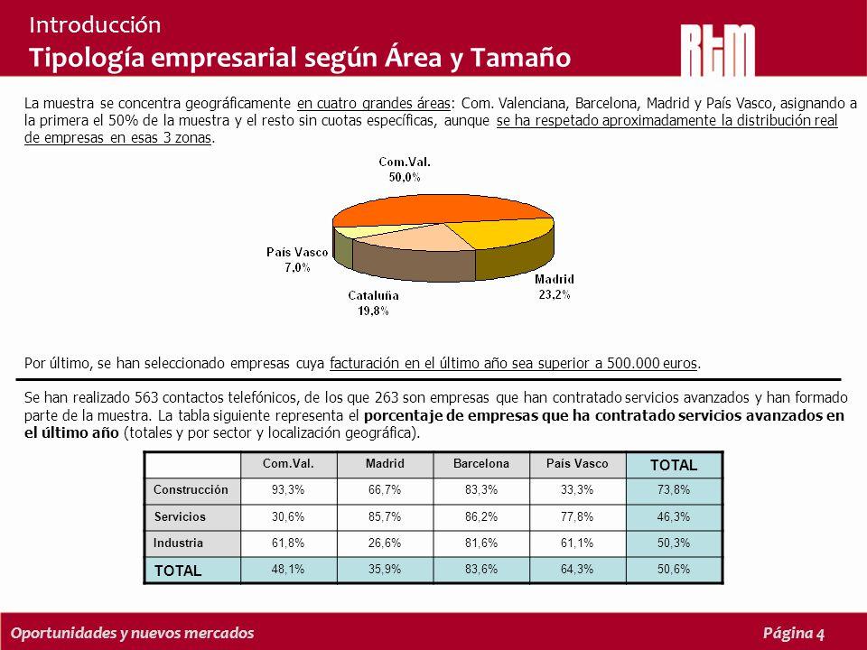 Oportunidades y nuevos mercadosPágina 4 La muestra se concentra geográficamente en cuatro grandes áreas: Com.