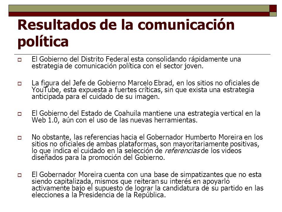 Resultados de la comunicación política El Gobierno del Distrito Federal esta consolidando rápidamente una estrategia de comunicación política con el sector joven.