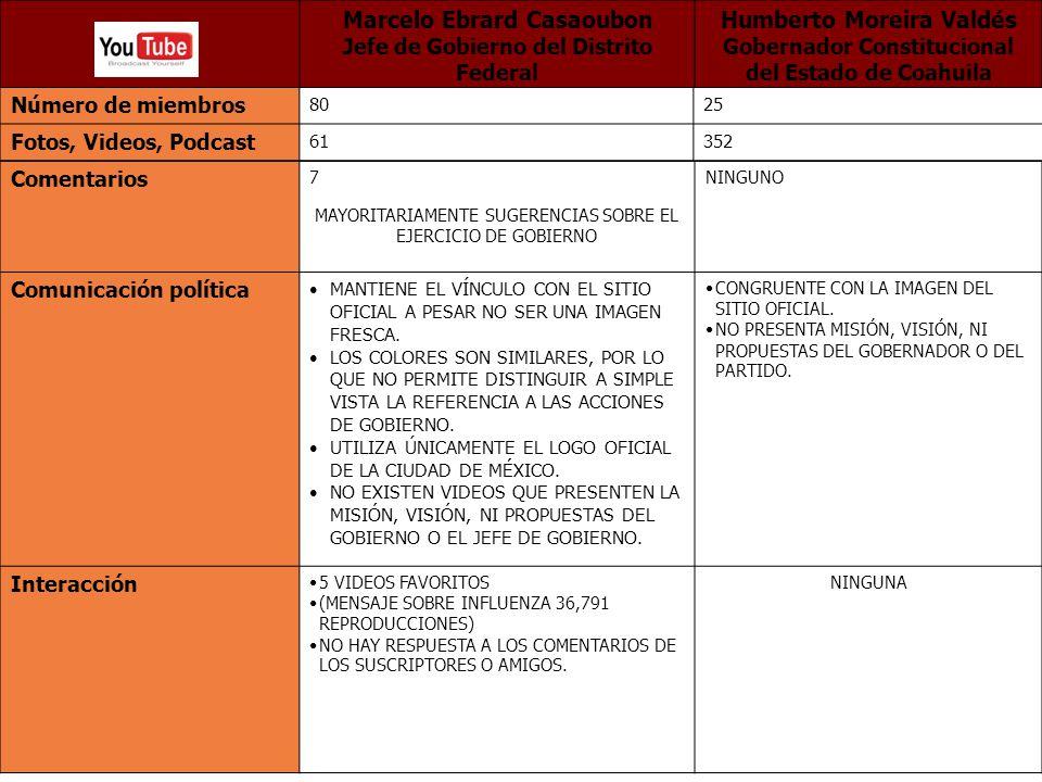 Comentarios 7 MAYORITARIAMENTE SUGERENCIAS SOBRE EL EJERCICIO DE GOBIERNO NINGUNO Comunicación política MANTIENE EL VÍNCULO CON EL SITIO OFICIAL A PES