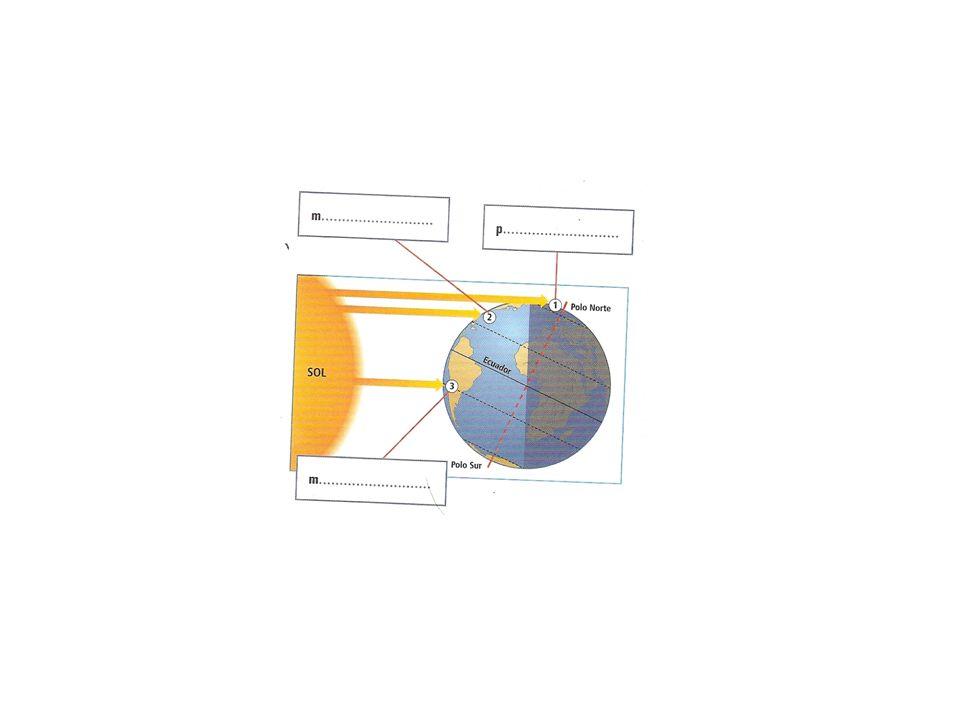 Cuando el calor del sol calienta el agua del mar, de un río, o de un lago se produce un proceso que se denomina evaporación y que consiste en el paso del agua de estado líquido a estado gaseoso.