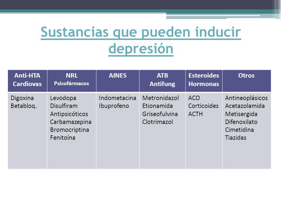 Sustancias que pueden inducir depresión Anti-HTA Cardiovas NRL Psicofármacos AINESATB Antifung Esteroides Hormonas Otros Digoxina Betabloq.
