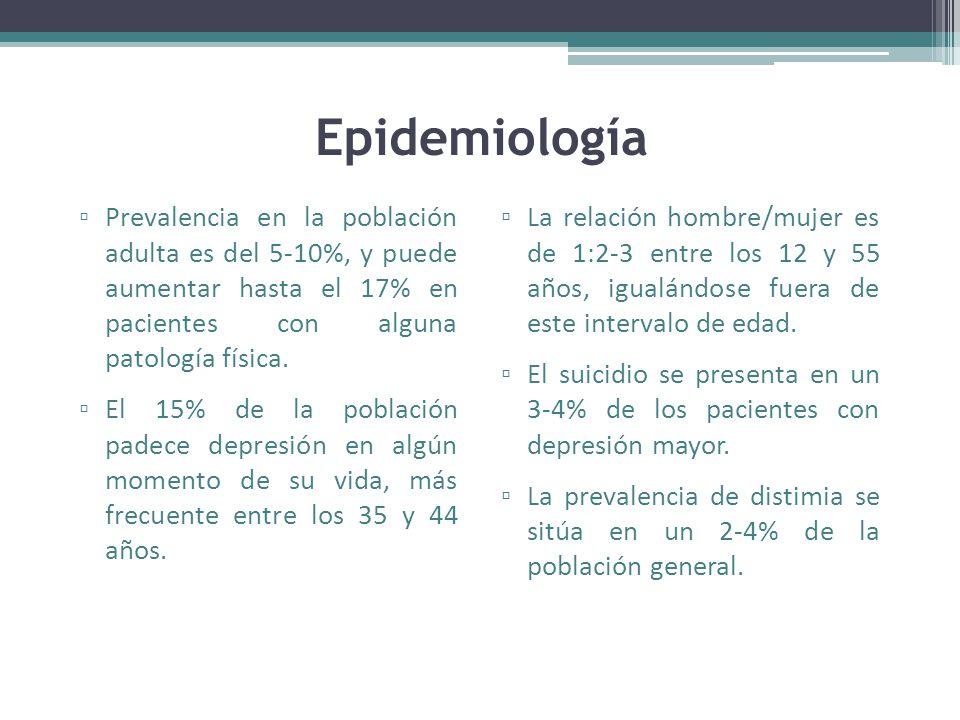 Epidemiología Prevalencia en la población adulta es del 5-10%, y puede aumentar hasta el 17% en pacientes con alguna patología física.