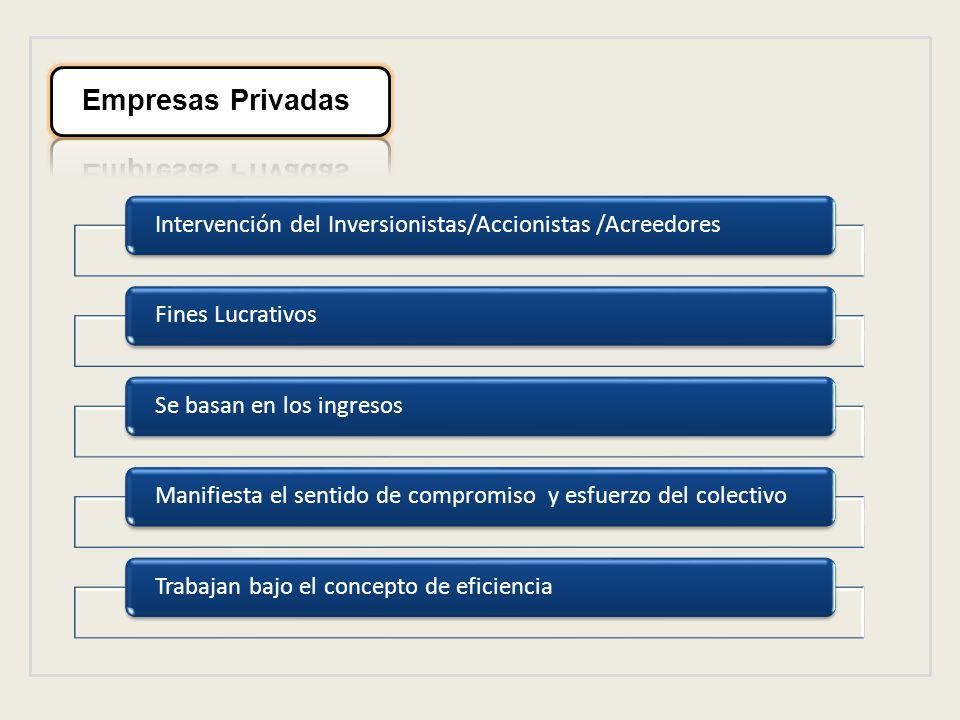 Intervención del Inversionistas/Accionistas /AcreedoresFines LucrativosSe basan en los ingresosManifiesta el sentido de compromiso y esfuerzo del colectivoTrabajan bajo el concepto de eficiencia
