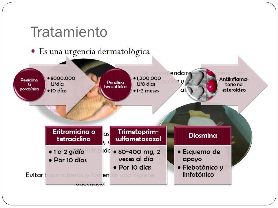 Tratamiento Es una urgencia dermatológica Se recomienda reposo en cama, con inmovilización y elevación de la región afectada Compresas húmedas con sol