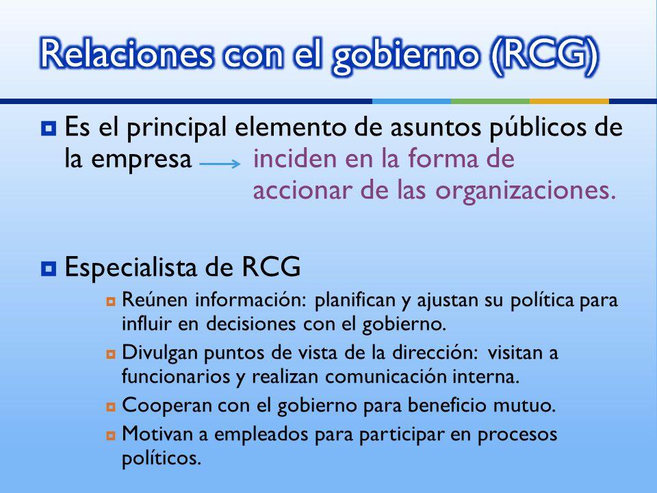 Es el principal elemento de asuntos públicos de la empresa inciden en la forma de accionar de las organizaciones.