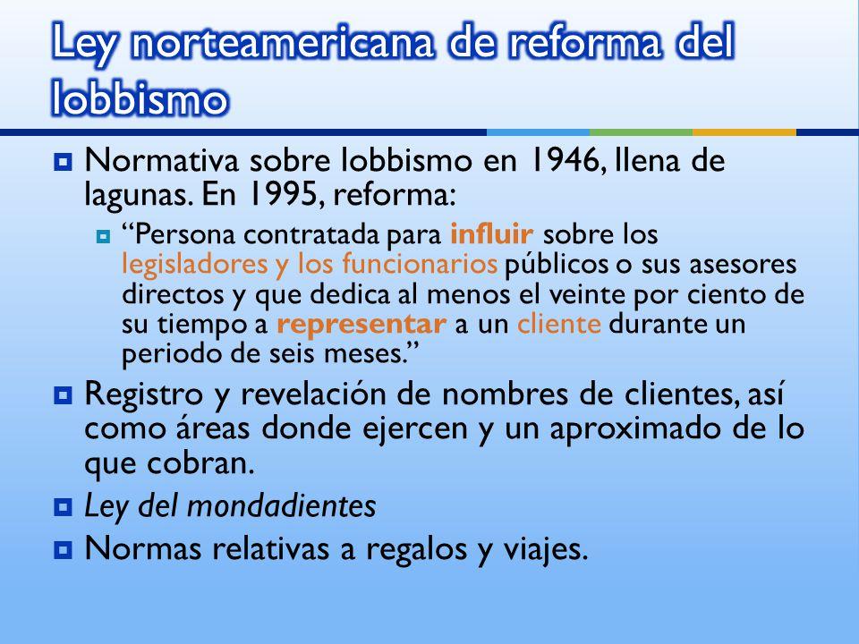 Normativa sobre lobbismo en 1946, llena de lagunas.