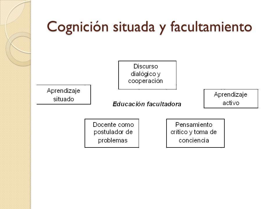 Cognición situada y facultamiento