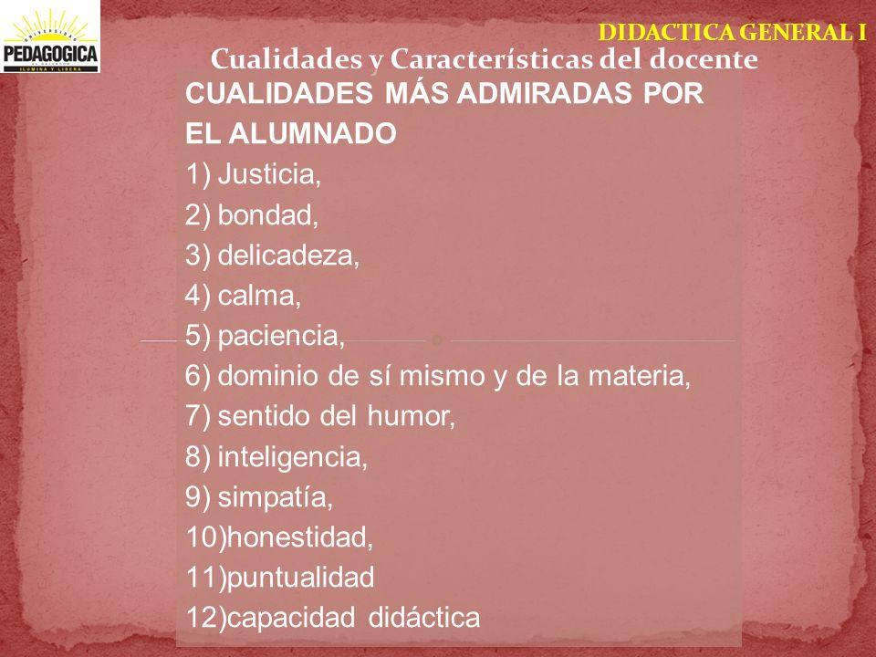 DIDACTICA GENERAL I Cualidades y Características del docente CUALIDADES MÁS ADMIRADAS POR EL ALUMNADO 1)Justicia, 2)bondad, 3)delicadeza, 4)calma, 5)p