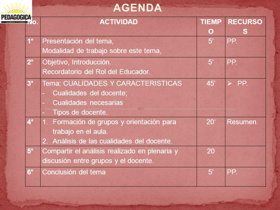 DIDACTICA GENERAL I RECORDANDO EL ROL DEL EDUCADOR Principales roles en la actualidad.