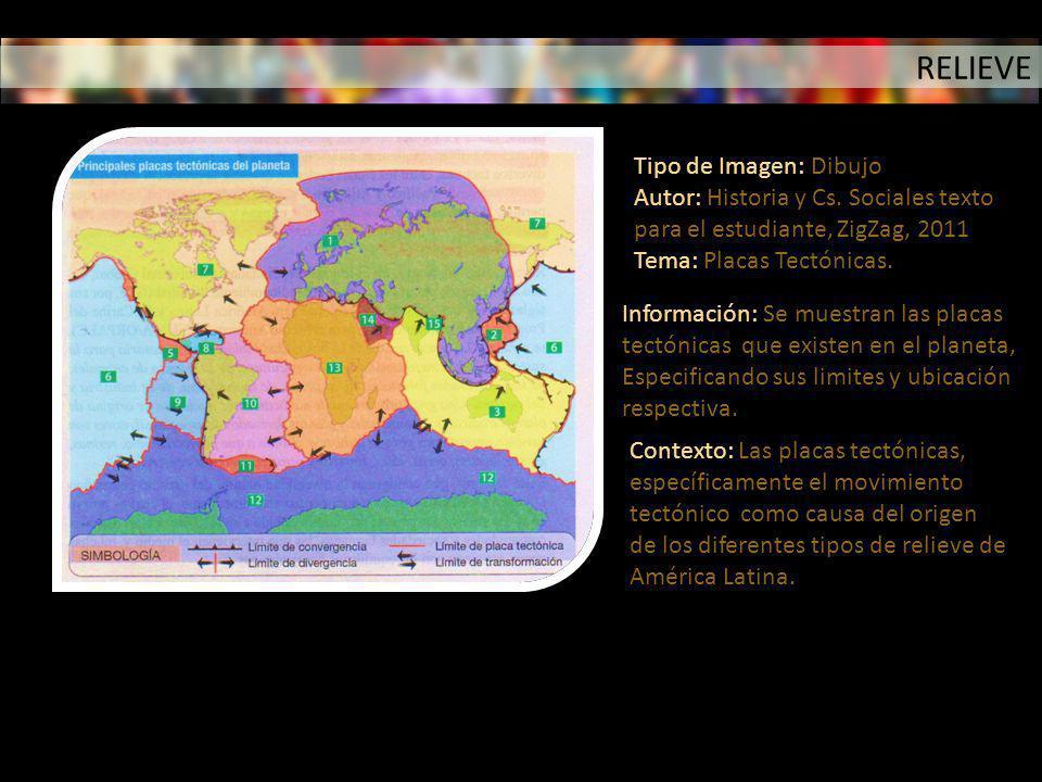 RELIEVE Tipo de Imagen: Dibujo Autor: Historia y Cs. Sociales texto para el estudiante, ZigZag, 2011 Tema: Placas Tectónicas. Información: Se muestran